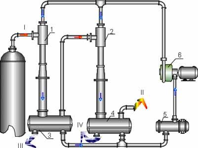 Схема двухступенчатая с углеводородным рабочим телом
