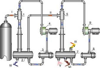 Двухступенчатая со сжатием газов разложения