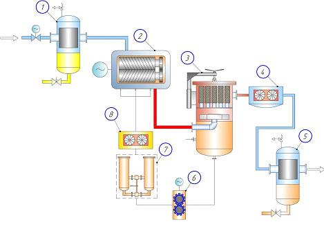 Схема компрессорной станции. Вариант №1.